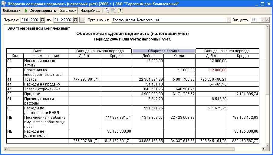 Как вести регистры налогового учета (образец)?